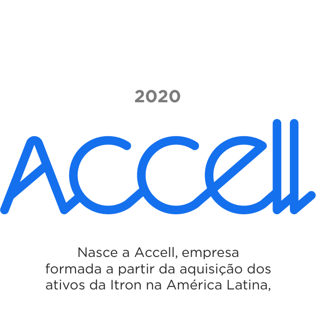 Accell Timeline